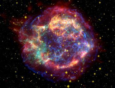 Cosmic Ray Cosmo Simulation